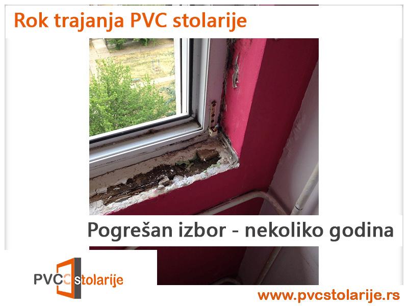 Rok trajanja PVC stolarije - PVC Stolarije Tim