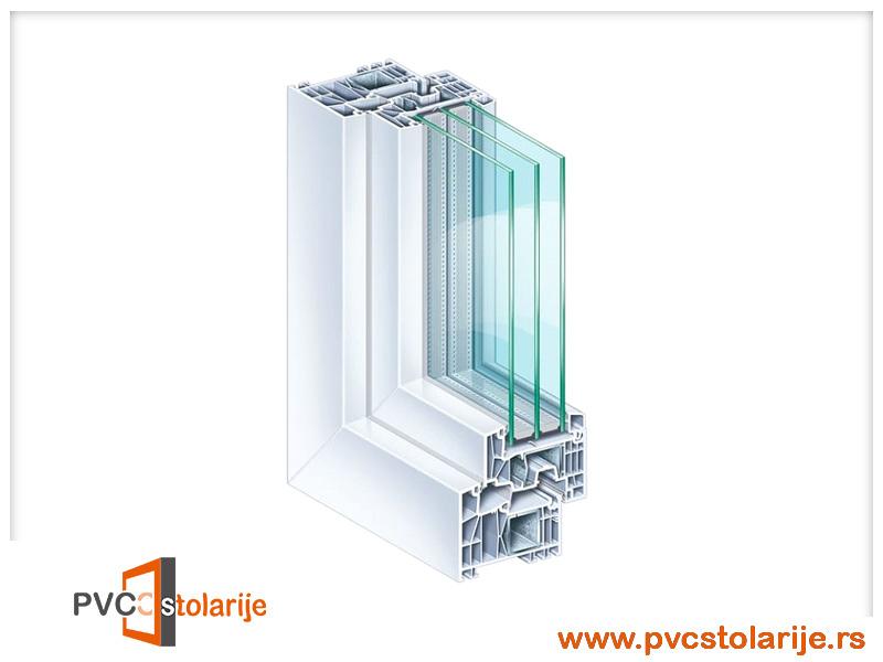 KOMMERLING 88 7 komora - ponuda PVC stolarije - PVC Stolarije Tim