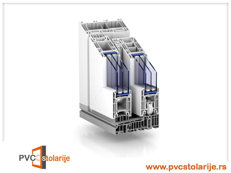 Podizno – klizni sistem - PVC Stolarije Tim