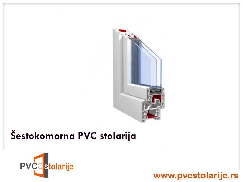 Šestokomorna PVC stolarija - Ponuda PVC stolarije Tima