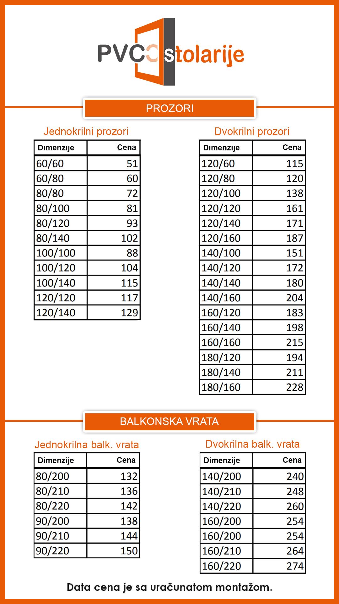 Cenovnik PVC stolarije - cena pvc stolarije - PVC Stolarije Tim