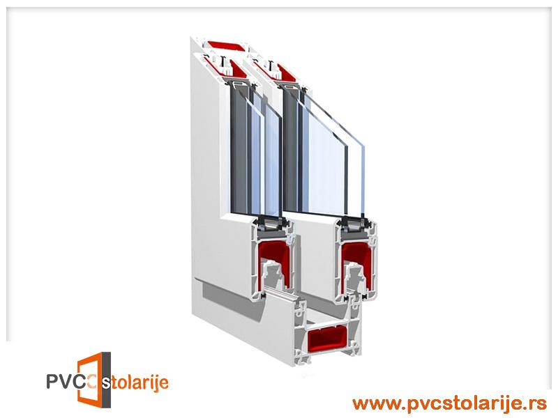 Klizni PVC prozori - Klasičan klizni sistem
