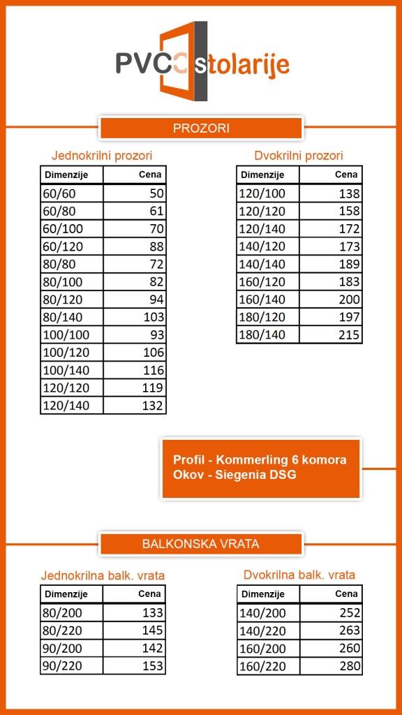 PVC stolarija cene - Cenovnik