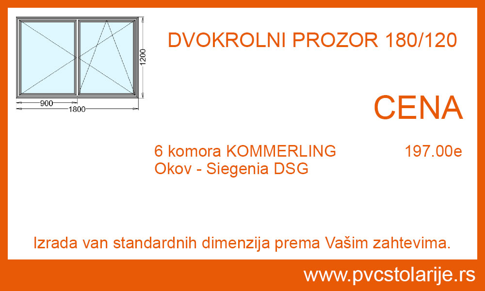 Dvokrilni prozor 180x120 cena